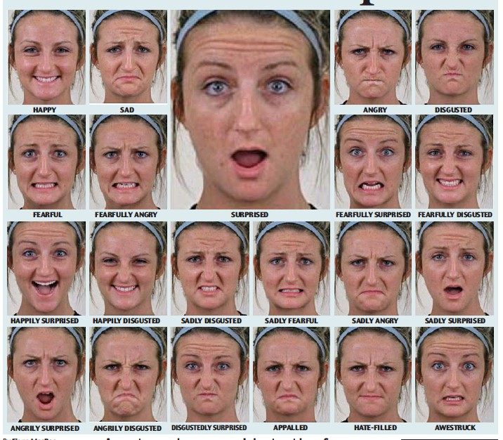 21 Recognized Facial Expressions